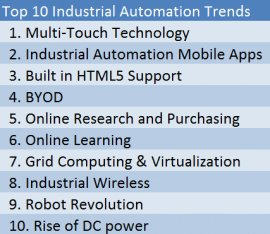 top 10 industrial automation trends