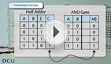 Digital Electronics: The Half Adder and Full Adder