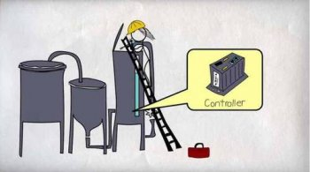 "Opto 22 explains automation simply with a basic cartoon video, ""Automation 101 - What is Industrial Automation?"" Adding intelligence, quality, and safety to a process is easier with automation, especially for doing things that humans cannot. Courtesy: Opt"